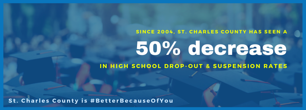 Drop-Out Rates Slideshow
